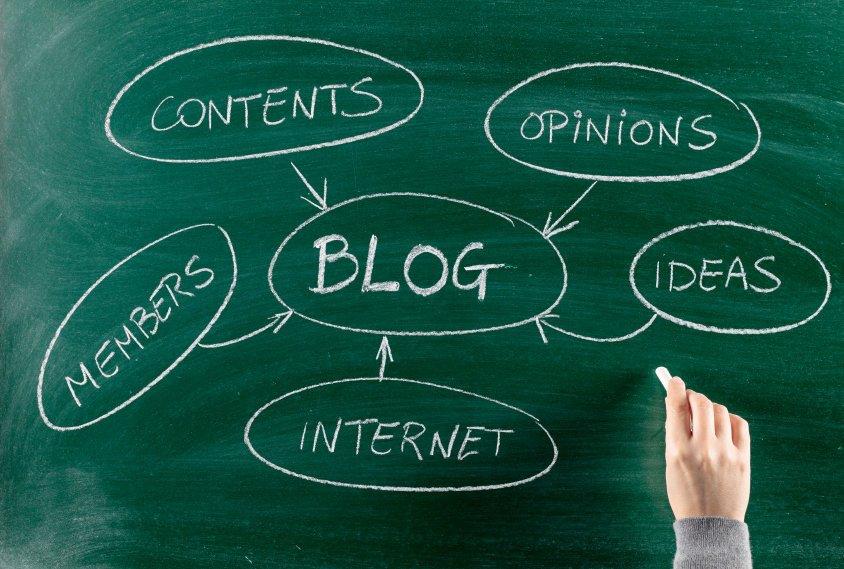 Herramientas digitales para crear contenido para blogs
